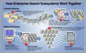 Enterprise_Search