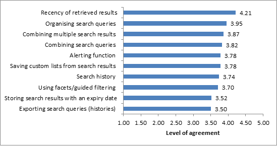 Figure 11: Important search management features