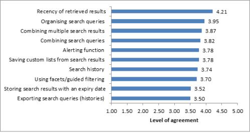 Figure 11: Important search management features